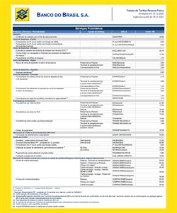 Ofertas de Brasil em Banco do Brasil
