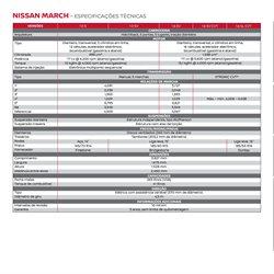 Catálogo Nissan ( Mais de um mês )